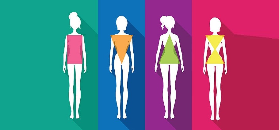 What style of legging suits your body type? Active wear & Workout gear in Pakistan